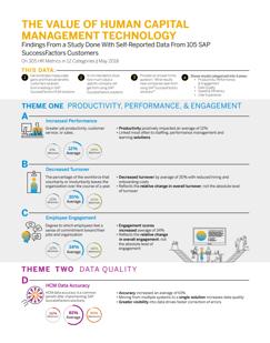 infographic-hcm-technology-thumbnail
