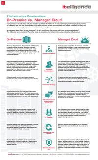 On-Premise vs Managed Cloud